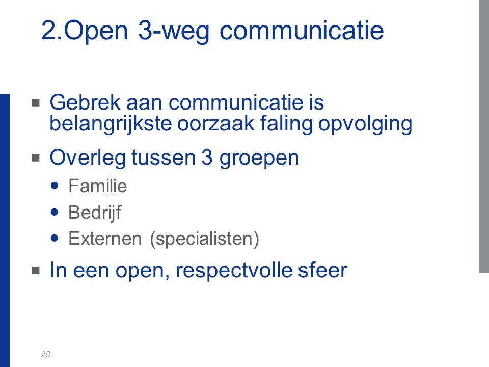 20 2.Open 3-weg communicatie  Gebrek aan communicatie is belangrijkste oorzaak faling opvolging  Overleg tussen 3 groepen Familie Bedrijf Externen (