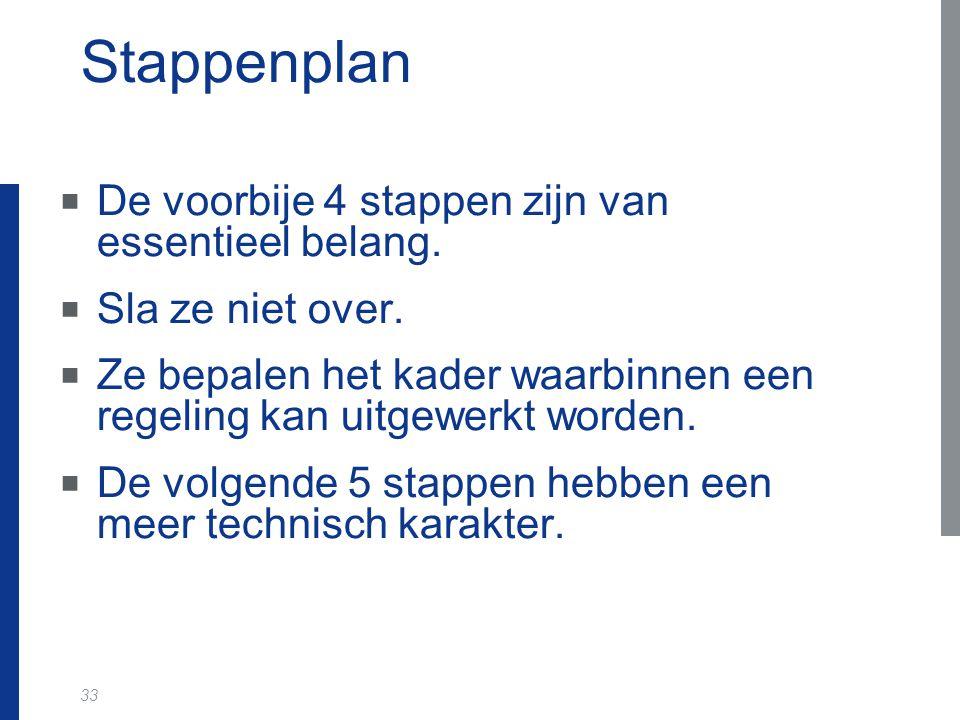33 Stappenplan  De voorbije 4 stappen zijn van essentieel belang.  Sla ze niet over.  Ze bepalen het kader waarbinnen een regeling kan uitgewerkt w