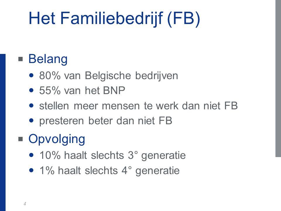 4 Het Familiebedrijf (FB)  Belang 80% van Belgische bedrijven 55% van het BNP stellen meer mensen te werk dan niet FB presteren beter dan niet FB  O