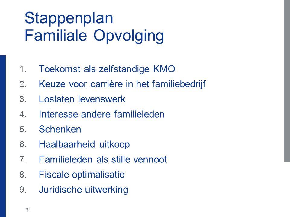 49 Stappenplan Familiale Opvolging 1. Toekomst als zelfstandige KMO 2. Keuze voor carrière in het familiebedrijf 3. Loslaten levenswerk 4. Interesse a