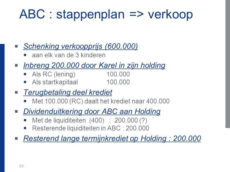 54 ABC : stappenplan => verkoop  Schenking verkoopprijs (600.000) aan elk van de 3 kinderen  Inbreng 200.000 door Karel in zijn holding Als RC (leni