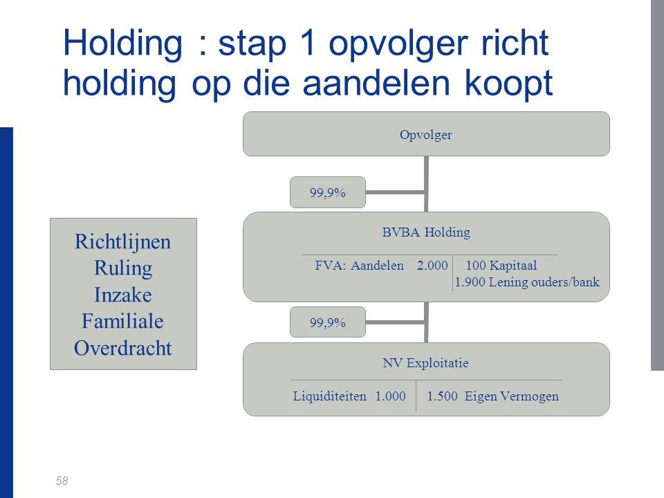 58 Holding : stap 1 opvolger richt holding op die aandelen koopt Opvolger BVBA Holding FVA: Aandelen 2.000 100 Kapitaal 1.900 Lening ouders/bank NV Exploitatie Liquiditeiten 1.000 1.500 Eigen Vermogen 99,9% Richtlijnen Ruling Inzake Familiale Overdracht