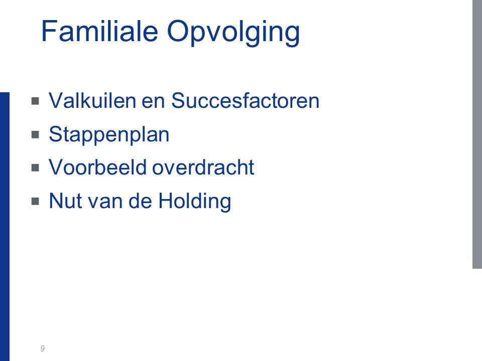 9 Familiale Opvolging  Valkuilen en Succesfactoren  Stappenplan  Voorbeeld overdracht  Nut van de Holding