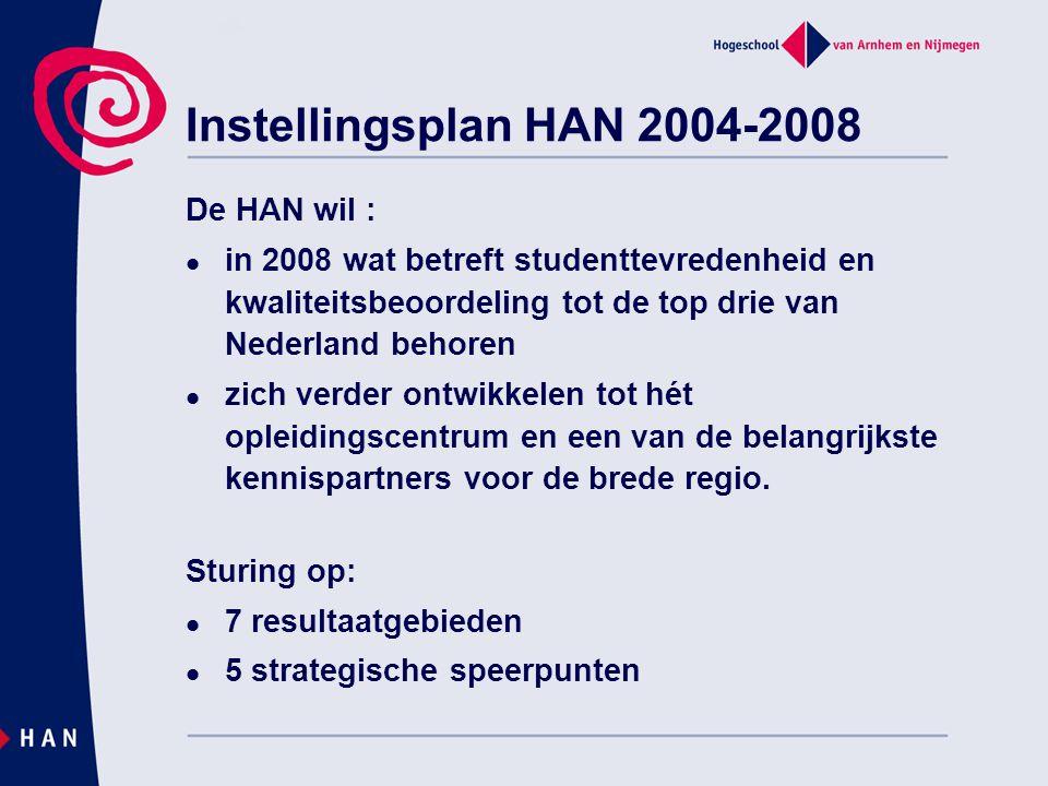 Instellingsplan HAN 2004-2008 De HAN wil : in 2008 wat betreft studenttevredenheid en kwaliteitsbeoordeling tot de top drie van Nederland behoren zich verder ontwikkelen tot hét opleidingscentrum en een van de belangrijkste kennispartners voor de brede regio.