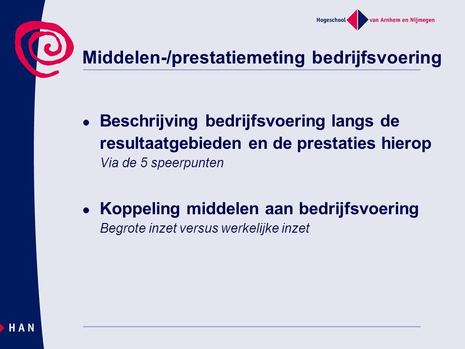 Middelen-/prestatiemeting bedrijfsvoering Beschrijving bedrijfsvoering langs de resultaatgebieden en de prestaties hierop Via de 5 speerpunten Koppeli