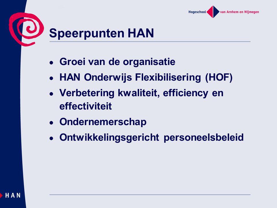 Speerpunten HAN Groei van de organisatie HAN Onderwijs Flexibilisering (HOF) Verbetering kwaliteit, efficiency en effectiviteit Ondernemerschap Ontwikkelingsgericht personeelsbeleid