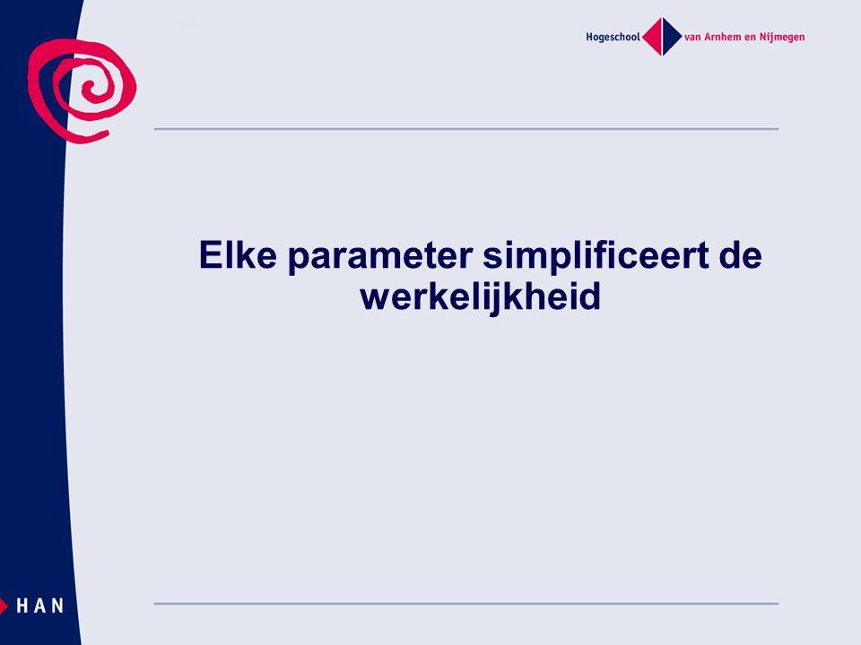 Elke parameter simplificeert de werkelijkheid