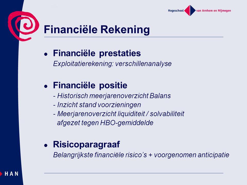 Financiële Rekening Financiële prestaties Exploitatierekening: verschillenanalyse Financiële positie - Historisch meerjarenoverzicht Balans - Inzicht