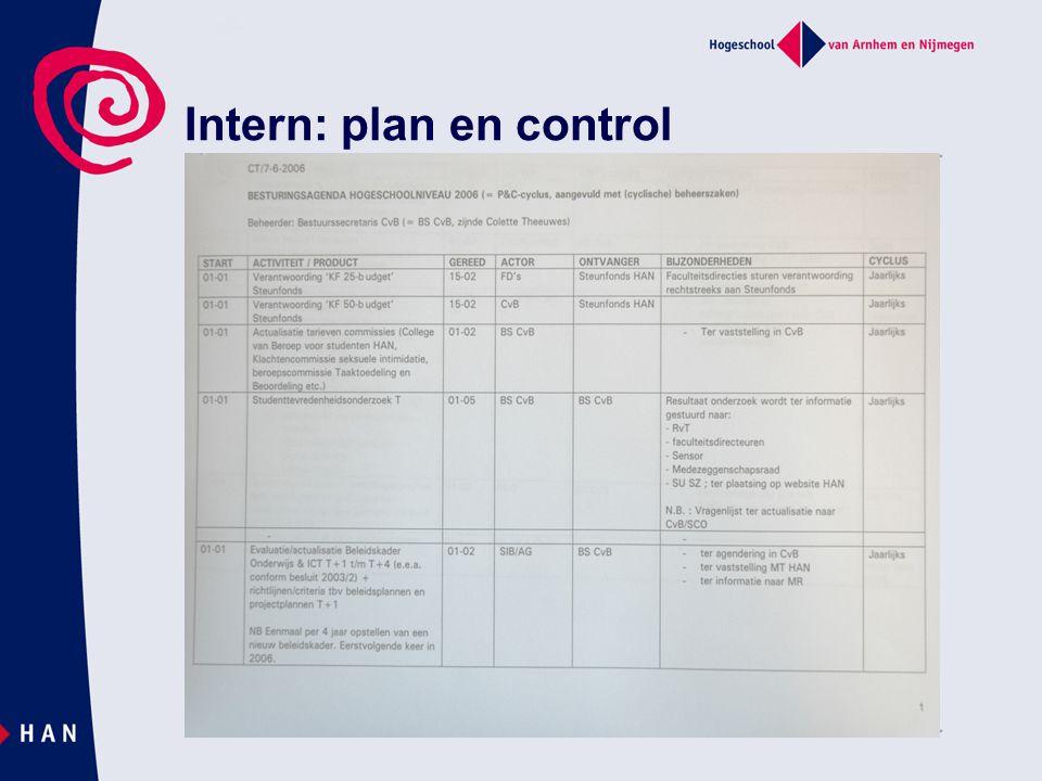 Intern: plan en control