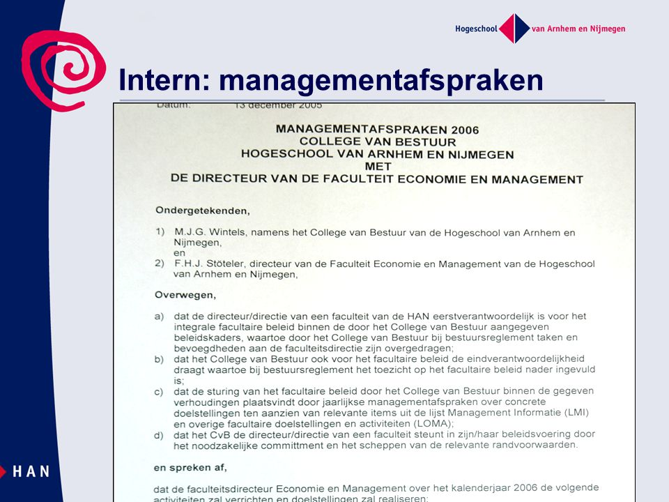 Intern: managementafspraken
