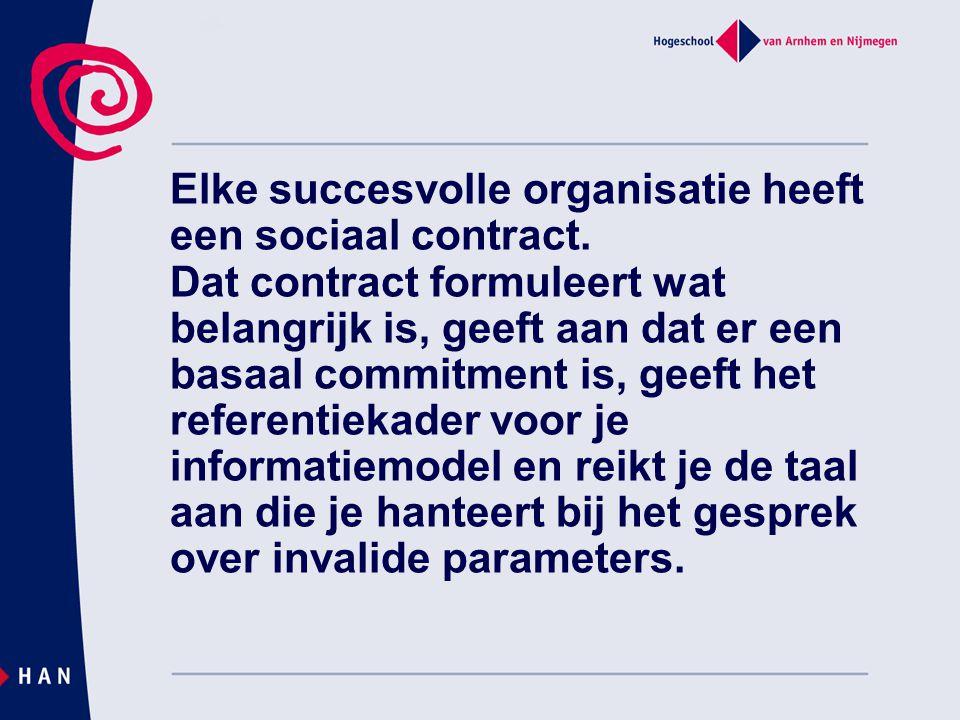 Elke succesvolle organisatie heeft een sociaal contract. Dat contract formuleert wat belangrijk is, geeft aan dat er een basaal commitment is, geeft h