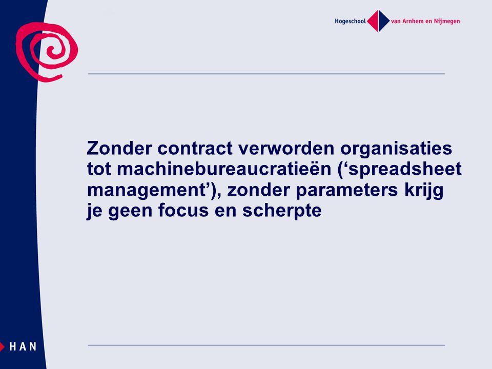Zonder contract verworden organisaties tot machinebureaucratieën ('spreadsheet management'), zonder parameters krijg je geen focus en scherpte