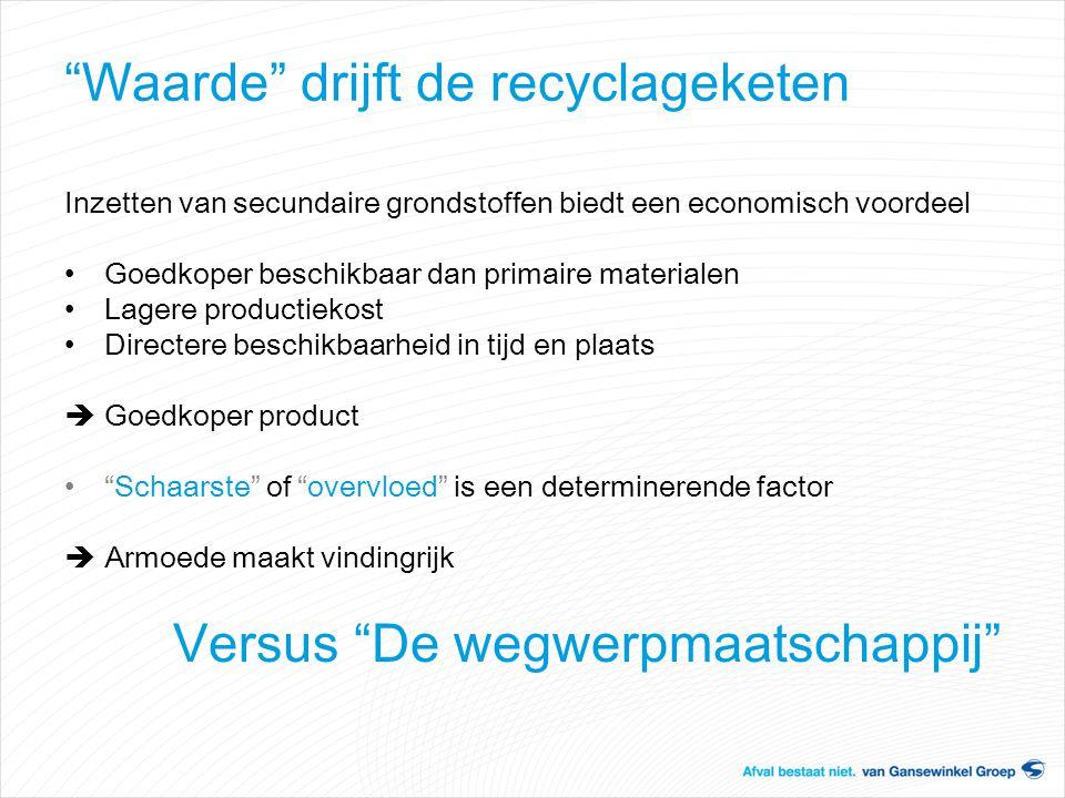 """""""Waarde"""" drijft de recyclageketen Inzetten van secundaire grondstoffen biedt een economisch voordeel Goedkoper beschikbaar dan primaire materialen Lag"""
