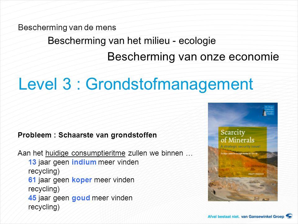 Level 3 : Grondstofmanagement Bescherming van de mens Bescherming van het milieu - ecologie Bescherming van onze economie Probleem : Schaarste van gro