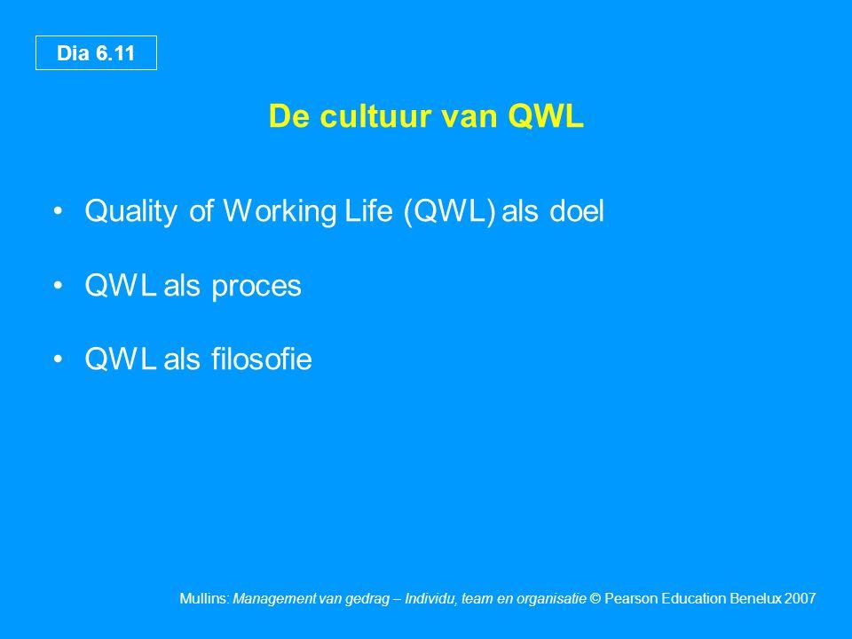Dia 6.11 Mullins: Management van gedrag – Individu, team en organisatie © Pearson Education Benelux 2007 De cultuur van QWL Quality of Working Life (Q