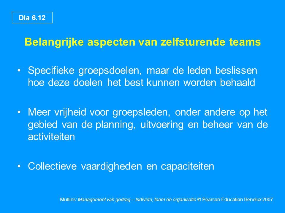 Dia 6.12 Mullins: Management van gedrag – Individu, team en organisatie © Pearson Education Benelux 2007 Belangrijke aspecten van zelfsturende teams S