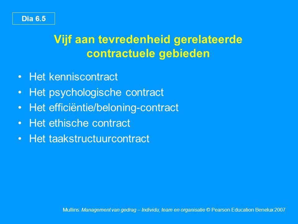 Dia 6.5 Mullins: Management van gedrag – Individu, team en organisatie © Pearson Education Benelux 2007 Vijf aan tevredenheid gerelateerde contractuel