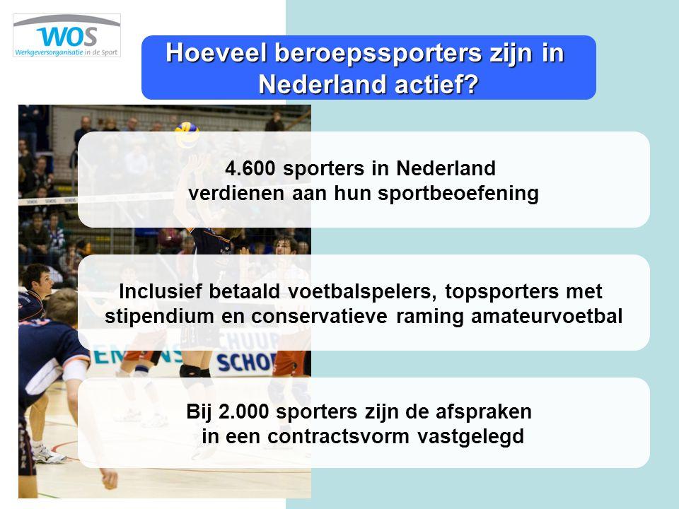 Hoeveel beroepssporters zijn in Nederland actief? 4.600 sporters in Nederland verdienen aan hun sportbeoefening Inclusief betaald voetbalspelers, tops