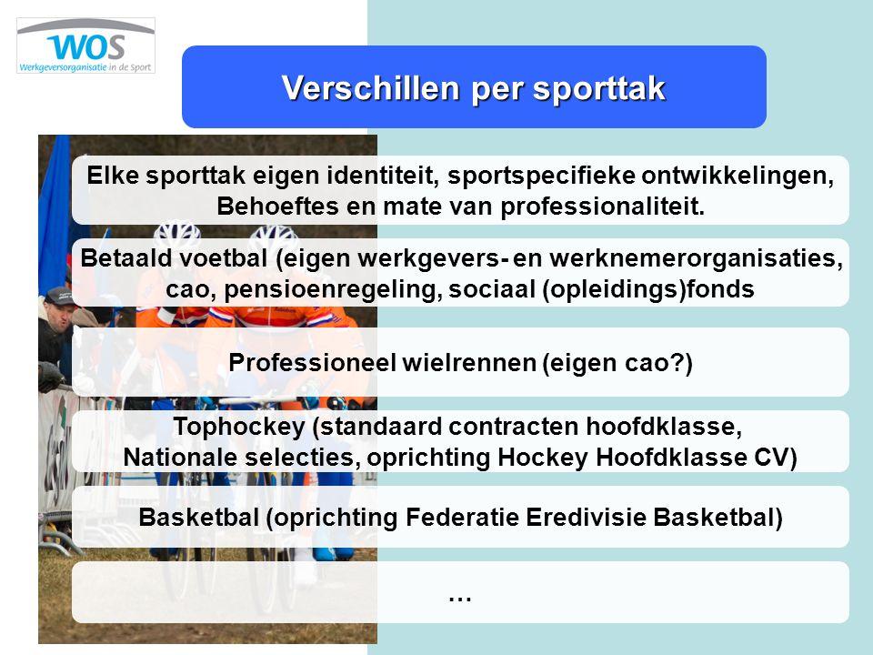 Verschillen per sporttak Elke sporttak eigen identiteit, sportspecifieke ontwikkelingen, Behoeftes en mate van professionaliteit. Betaald voetbal (eig