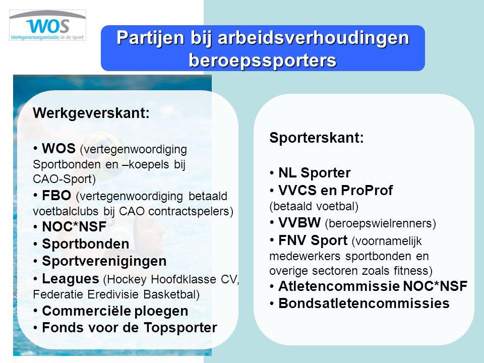 Partijen bij arbeidsverhoudingen beroepssporters Sporterskant: NL Sporter VVCS en ProProf (betaald voetbal) VVBW (beroepswielrenners) FNV Sport (voorn