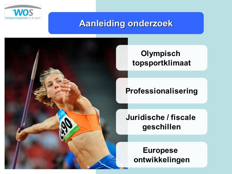 Aanleiding onderzoek Olympisch topsportklimaat Professionalisering Juridische / fiscale geschillen Europese ontwikkelingen