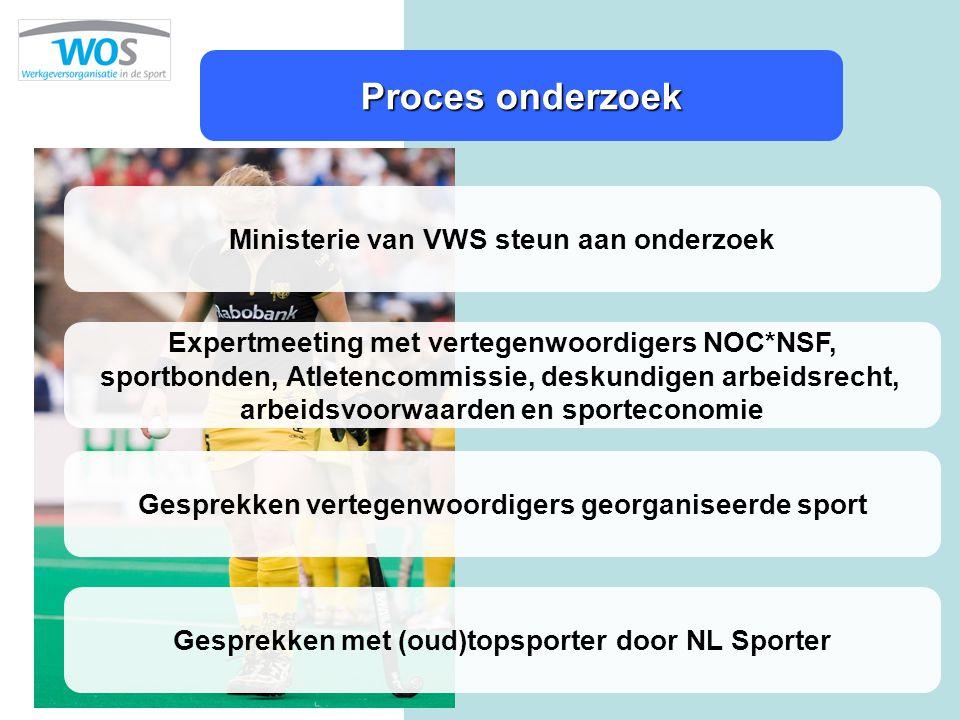 Proces onderzoek Ministerie van VWS steun aan onderzoek Expertmeeting met vertegenwoordigers NOC*NSF, sportbonden, Atletencommissie, deskundigen arbei