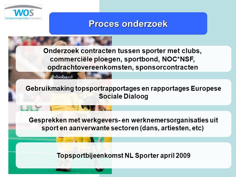 Proces onderzoek Onderzoek contracten tussen sporter met clubs, commerciële ploegen, sportbond, NOC*NSF, opdrachtovereenkomsten, sponsorcontracten Geb