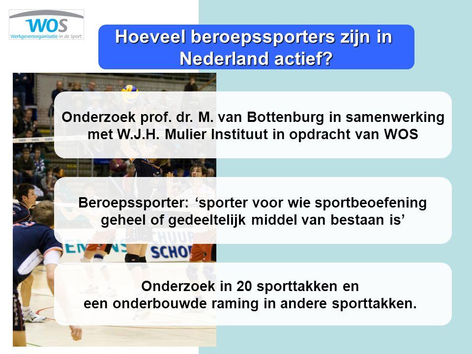 Hoeveel beroepssporters zijn in Nederland actief? Onderzoek prof. dr. M. van Bottenburg in samenwerking met W.J.H. Mulier Instituut in opdracht van WO