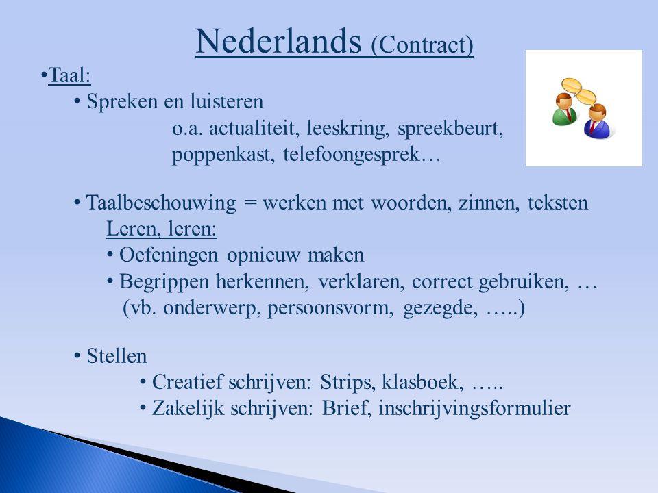 Nederlands (Contract) Taal: Spreken en luisteren o.a. actualiteit, leeskring, spreekbeurt, poppenkast, telefoongesprek… Taalbeschouwing = werken met w