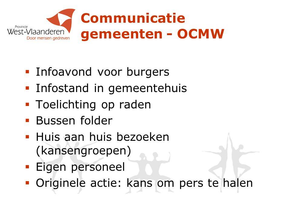 Communicatie gemeenten - OCMW  Infoavond voor burgers  Infostand in gemeentehuis  Toelichting op raden  Bussen folder  Huis aan huis bezoeken (ka