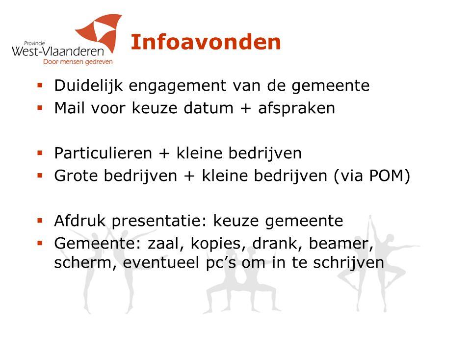 Infoavonden  Duidelijk engagement van de gemeente  Mail voor keuze datum + afspraken  Particulieren + kleine bedrijven  Grote bedrijven + kleine b
