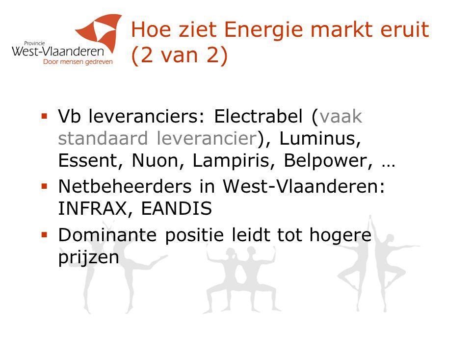 Hoe ziet Energie markt eruit (2 van 2)  Vb leveranciers: Electrabel (vaak standaard leverancier), Luminus, Essent, Nuon, Lampiris, Belpower, …  Netb