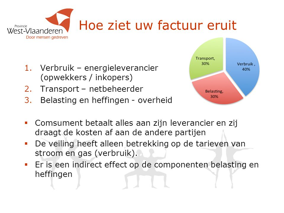 Hoe ziet uw factuur eruit 1.Verbruik – energieleverancier (opwekkers / inkopers) 2.Transport – netbeheerder 3.Belasting en heffingen - overheid  Coms