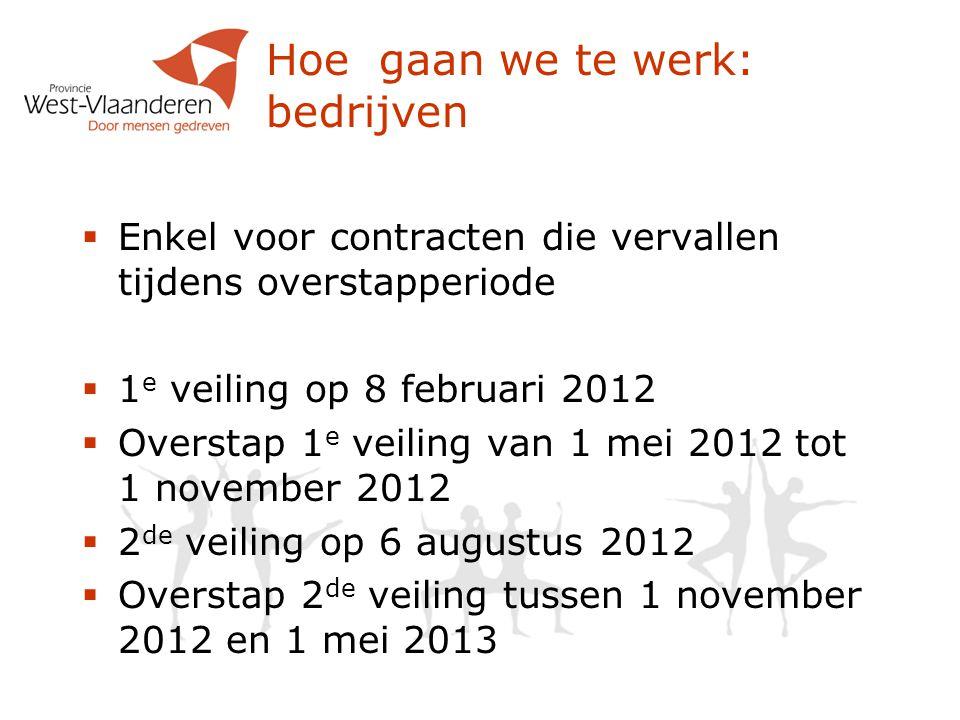 Hoe gaan we te werk: bedrijven  Enkel voor contracten die vervallen tijdens overstapperiode  1 e veiling op 8 februari 2012  Overstap 1 e veiling v