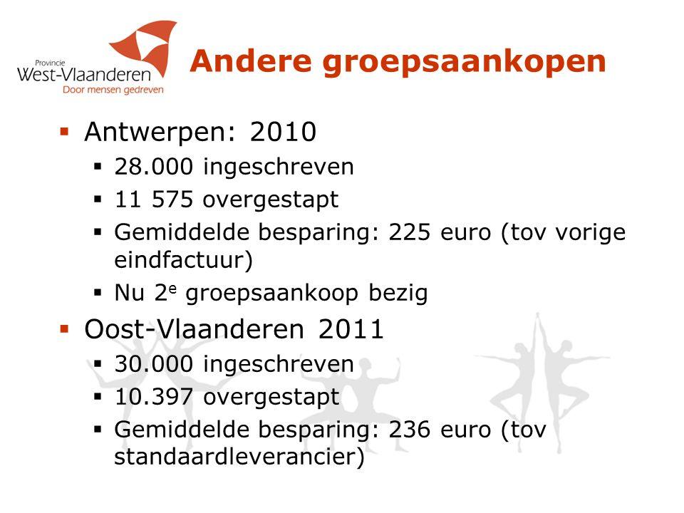 Andere groepsaankopen  Antwerpen: 2010  28.000 ingeschreven  11 575 overgestapt  Gemiddelde besparing: 225 euro (tov vorige eindfactuur)  Nu 2 e