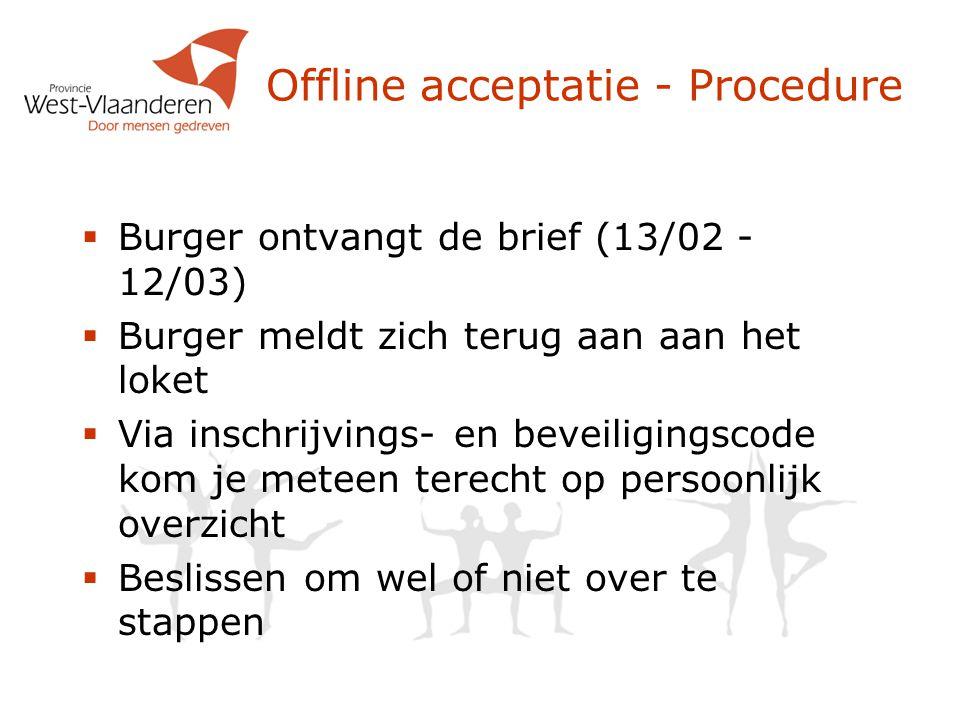 Offline acceptatie - Procedure  Burger ontvangt de brief (13/02 - 12/03)  Burger meldt zich terug aan aan het loket  Via inschrijvings- en beveilig