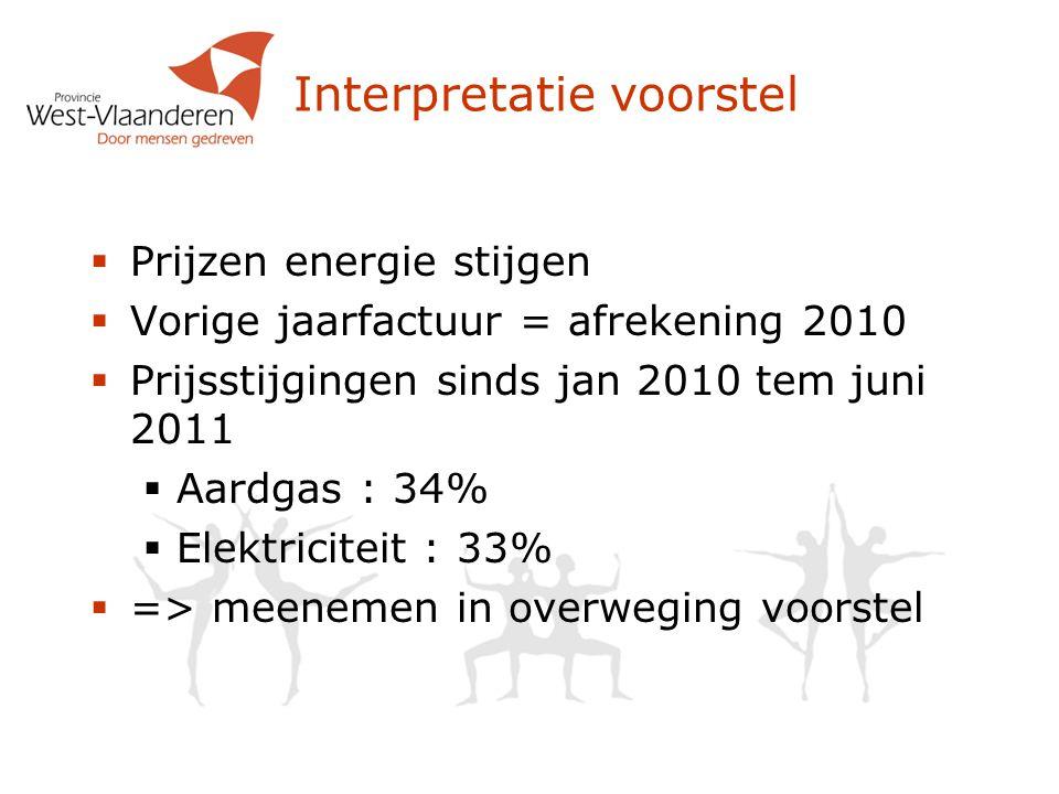 Interpretatie voorstel  Prijzen energie stijgen  Vorige jaarfactuur = afrekening 2010  Prijsstijgingen sinds jan 2010 tem juni 2011  Aardgas : 34%