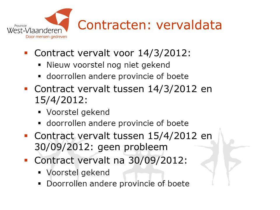 Contracten: vervaldata  Contract vervalt voor 14/3/2012:  Nieuw voorstel nog niet gekend  doorrollen andere provincie of boete  Contract vervalt t