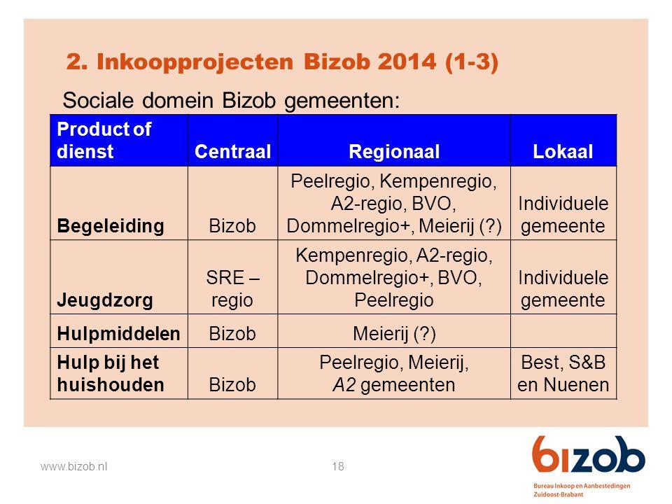 18 2. Inkoopprojecten Bizob 2014 (1-3) Sociale domein Bizob gemeenten: www.bizob.nl Product of dienstCentraalRegionaalLokaal BegeleidingBizob Peelregi