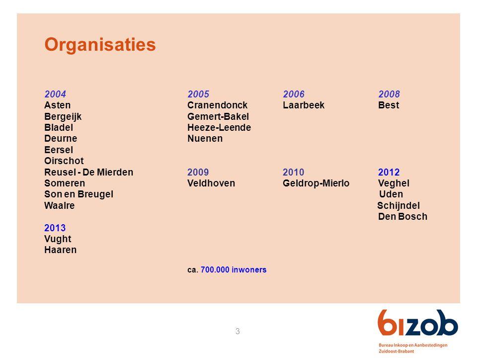 3 Organisaties 2004200520062008 AstenCranendonckLaarbeekBest BergeijkGemert-Bakel BladelHeeze-Leende DeurneNuenen Eersel Oirschot Reusel - De Mierden2