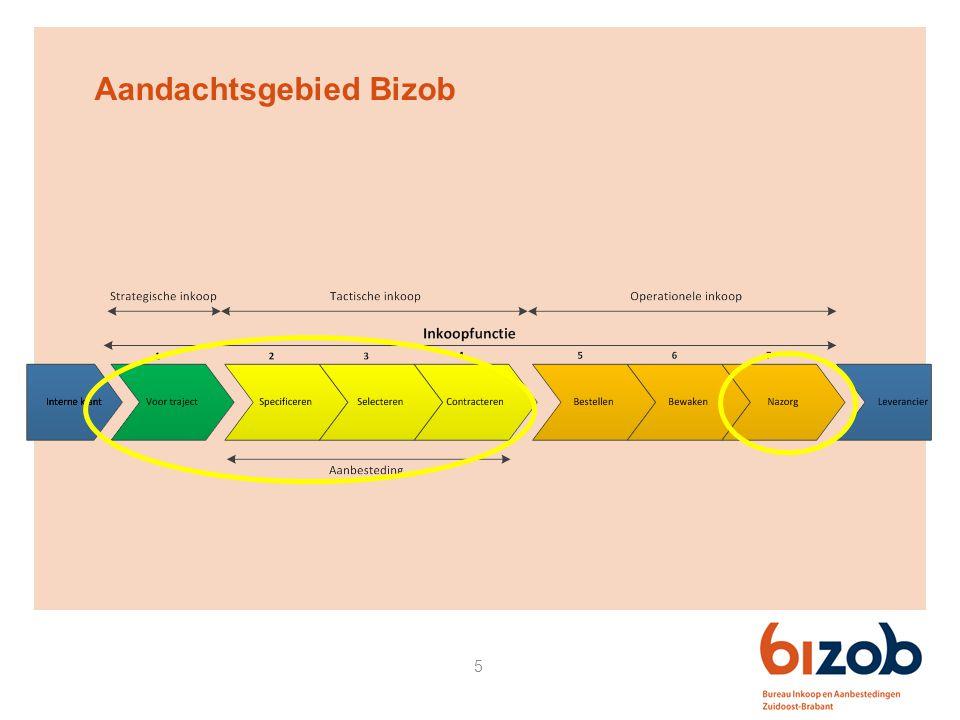 6 www.bizob.nl 6 Kansen Gaat om forse bedragen en veel inkoopactiviteiten Op nationaal niveau alles bij elkaar ca.
