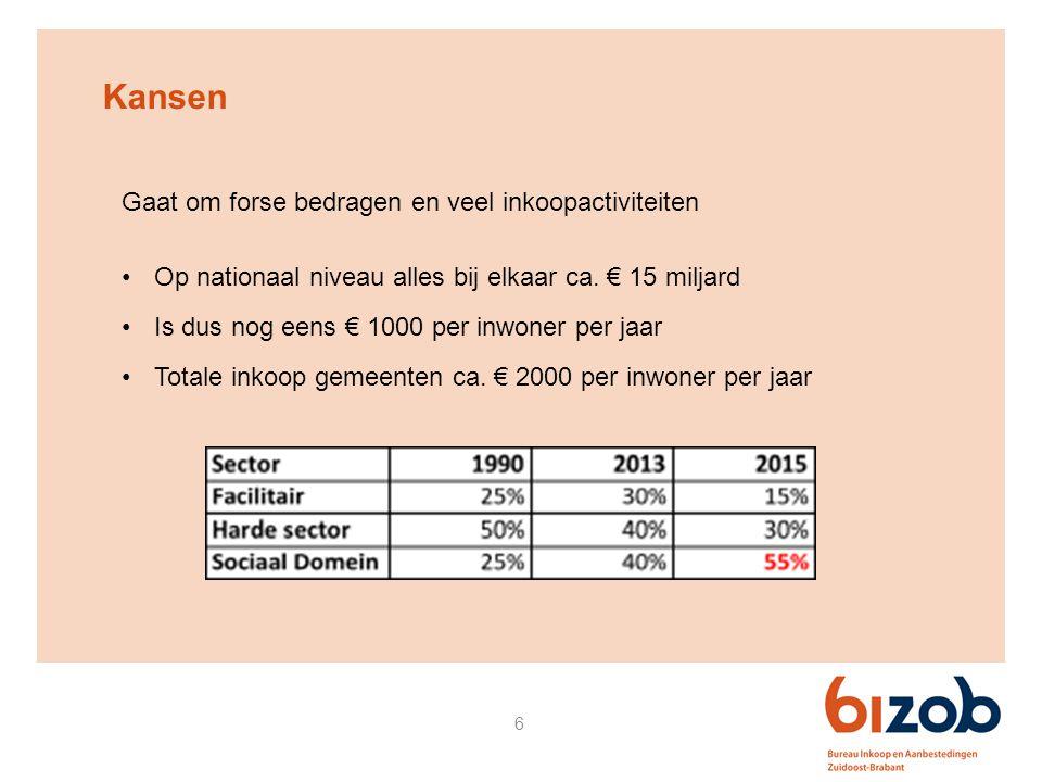 6 www.bizob.nl 6 Kansen Gaat om forse bedragen en veel inkoopactiviteiten Op nationaal niveau alles bij elkaar ca. € 15 miljard Is dus nog eens € 1000