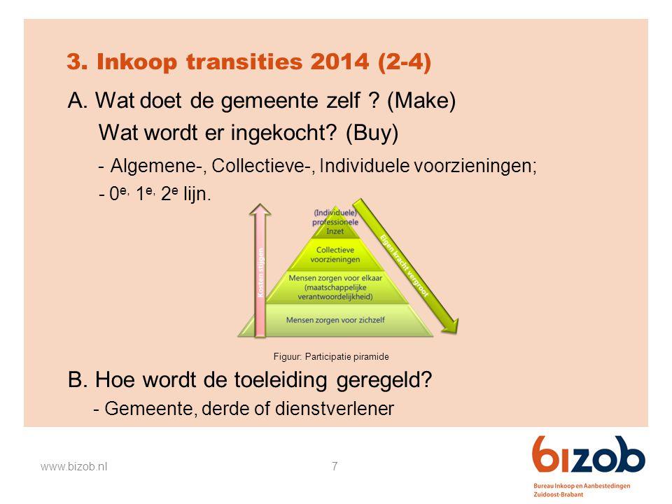 7 3. Inkoop transities 2014 (2-4) A. Wat doet de gemeente zelf ? (Make) Wat wordt er ingekocht? (Buy) - Algemene-, Collectieve-, Individuele voorzieni
