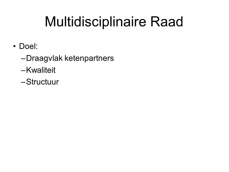 Multidisciplinaire Raad Doel: –Draagvlak ketenpartners –Kwaliteit –Structuur