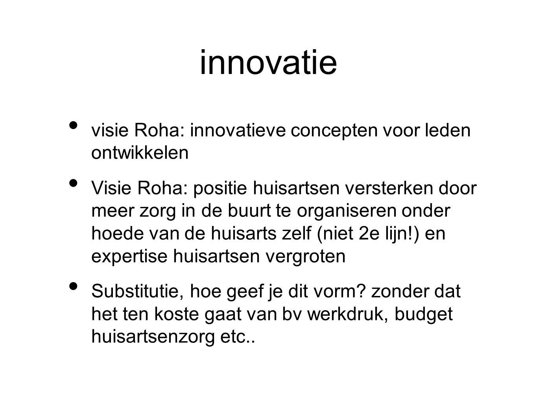 innovatie visie Roha: innovatieve concepten voor leden ontwikkelen Visie Roha: positie huisartsen versterken door meer zorg in de buurt te organiseren