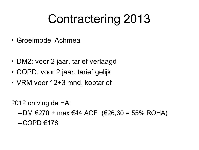 Groeimodel Achmea DM2: voor 2 jaar, tarief verlaagd COPD: voor 2 jaar, tarief gelijk VRM voor 12+3 mnd, koptarief 2012 ontving de HA: –DM €270 + max €