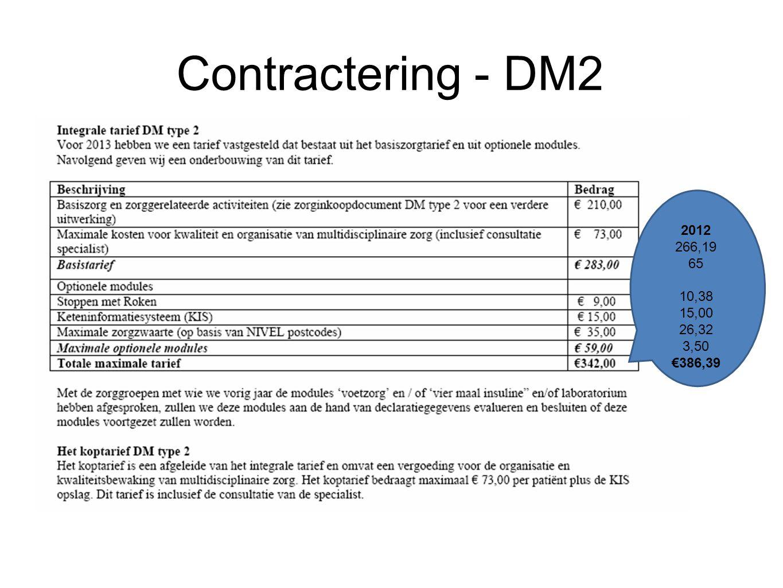 score Roha behoudt integrale tarieven DM en COPD VRM 2013 via koptarief Innovatieve projecten vergoed.