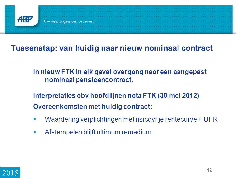 19 Tussenstap: van huidig naar nieuw nominaal contract In nieuw FTK in elk geval overgang naar een aangepast nominaal pensioencontract.