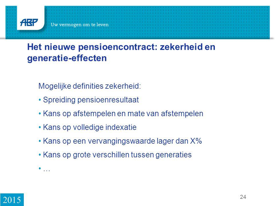 24 Het nieuwe pensioencontract: zekerheid en generatie-effecten Mogelijke definities zekerheid: Spreiding pensioenresultaat Kans op afstempelen en mate van afstempelen Kans op volledige indexatie Kans op een vervangingswaarde lager dan X% Kans op grote verschillen tussen generaties … 2015