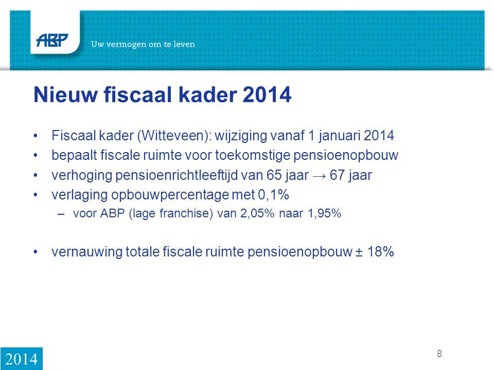 8 Nieuw fiscaal kader 2014 Fiscaal kader (Witteveen): wijziging vanaf 1 januari 2014 bepaalt fiscale ruimte voor toekomstige pensioenopbouw verhoging pensioenrichtleeftijd van 65 jaar → 67 jaar verlaging opbouwpercentage met 0,1% –voor ABP (lage franchise) van 2,05% naar 1,95% vernauwing totale fiscale ruimte pensioenopbouw ± 18% 2014